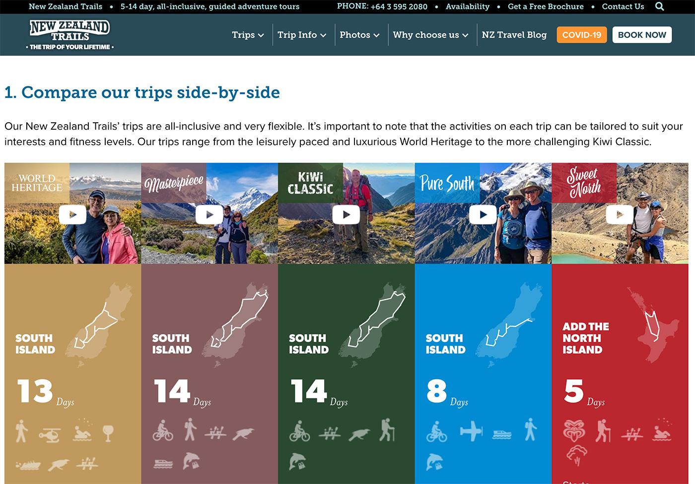 New Zealand Trails Trip Comparison